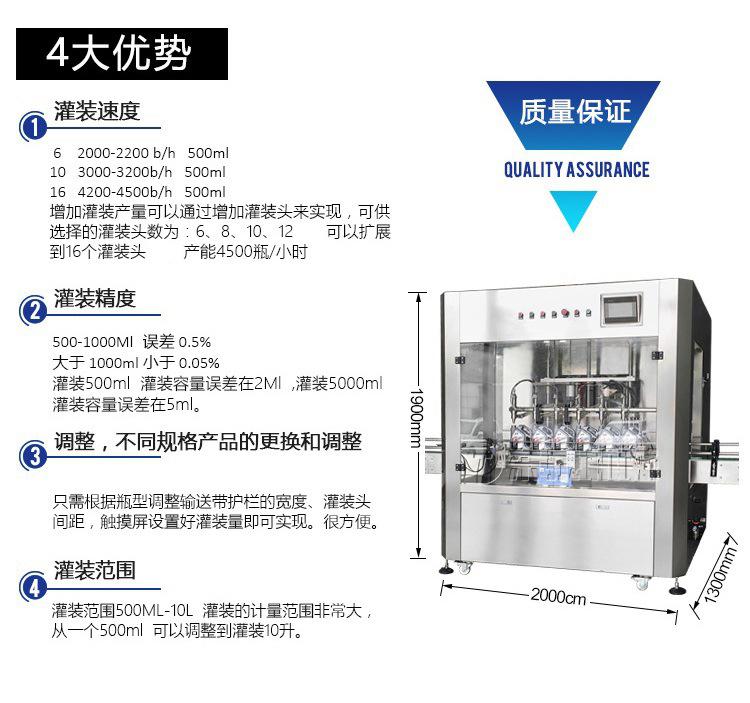 1-5升12头全自动油脂灌装机优势